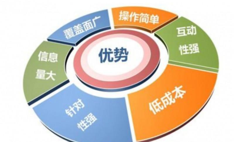 软文写作有诀窍,写作软文掌握这5个关键点