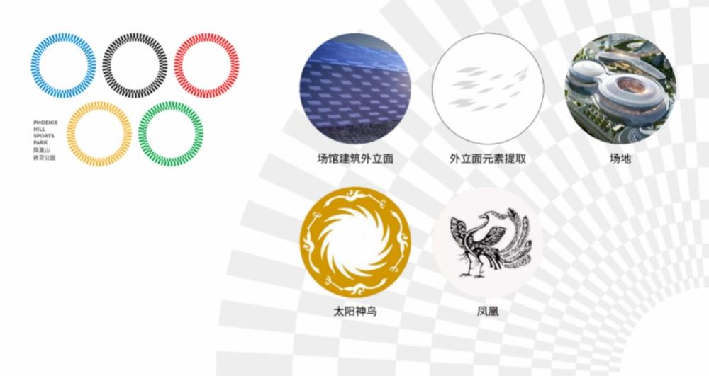 成都鳳凰山體育公園LOGO設計冠軍作品創意來源_高瑞品牌